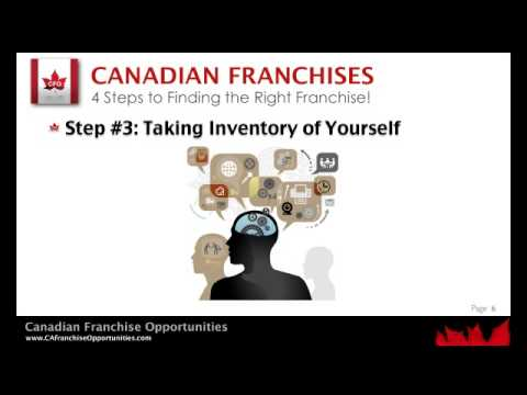 Canadian Franchises | 4 Steps to Finding the Right Franchise
