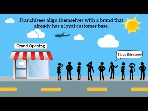 Franchising 101: Benefits of Being a Franchisee